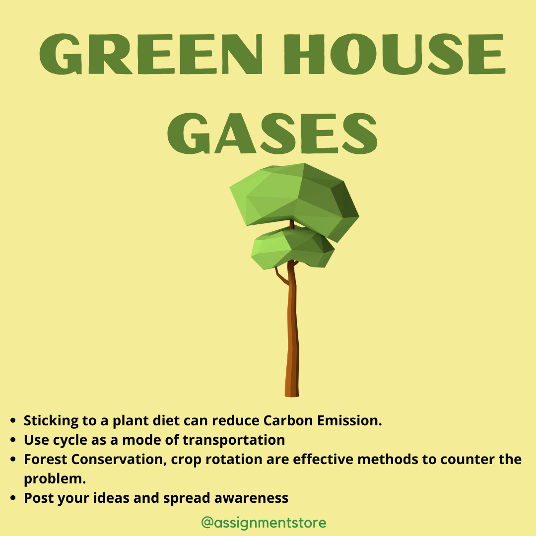 why greenhouse gases are increasing